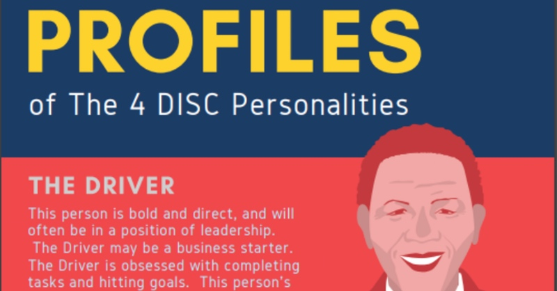 The 4 DISC Personalities Infographic